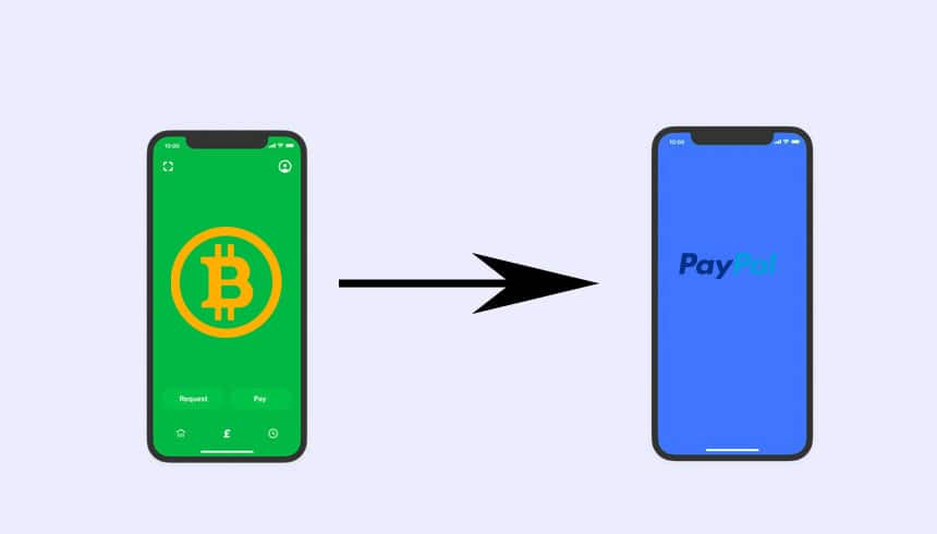 transfer bitcoin from cash app to bank account